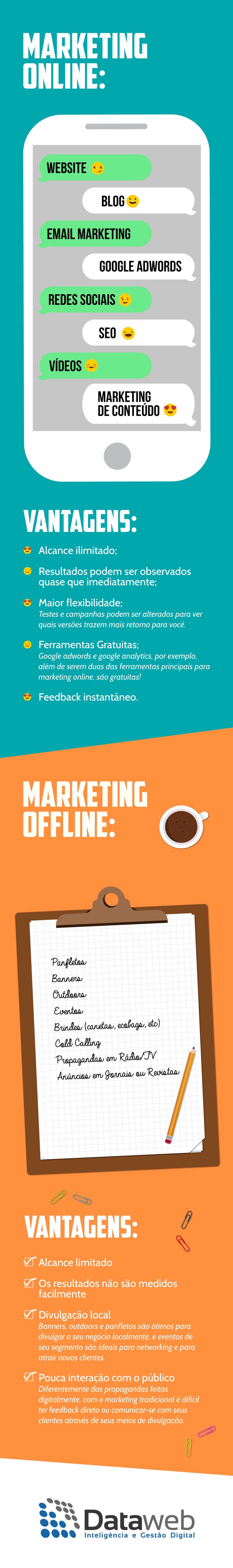 infográfico marketing digital vs marketing tradicional